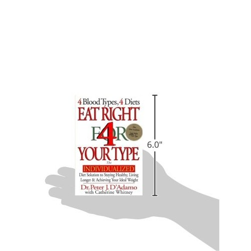 Healthy Living Nutritional Therapy - Eat Right 4 Your Type